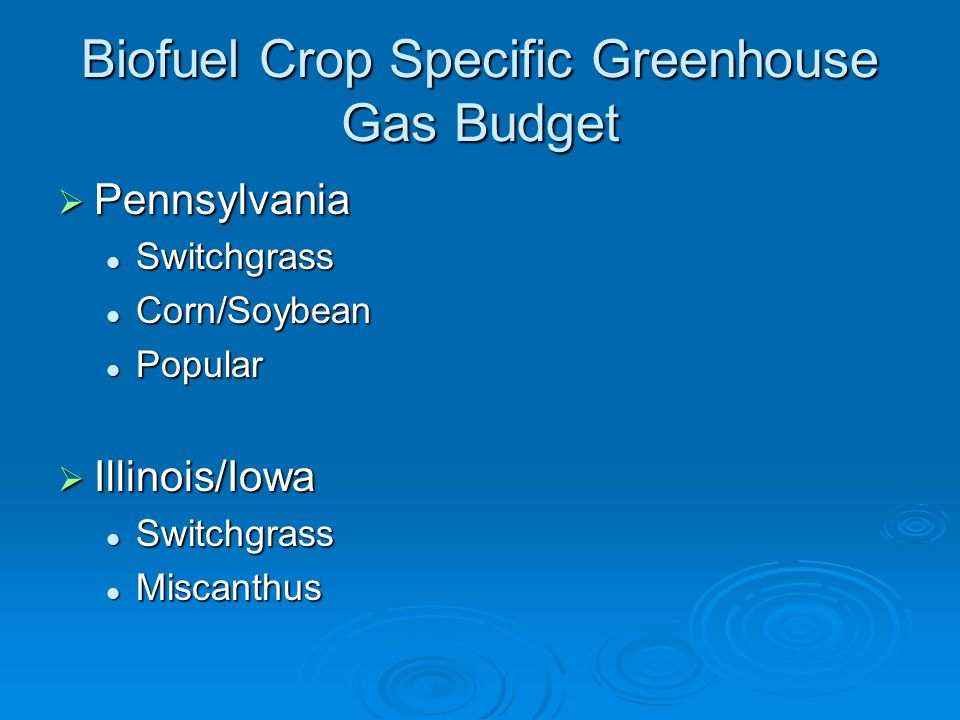 Biofuel Crop Specific Greenhouse Gas Budget  Pennsylvania Switchgrass Switchgrass Corn/Soybean Corn/Soybean Popular Popular  Illinois/Iowa Switchgrass Switchgrass Miscanthus Miscanthus