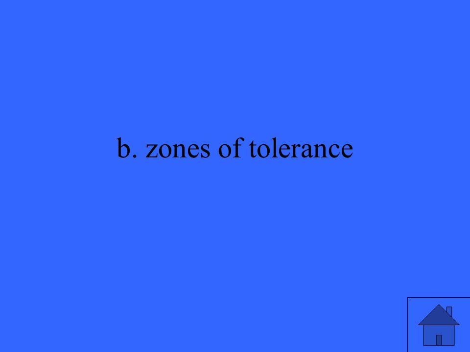 b. zones of tolerance