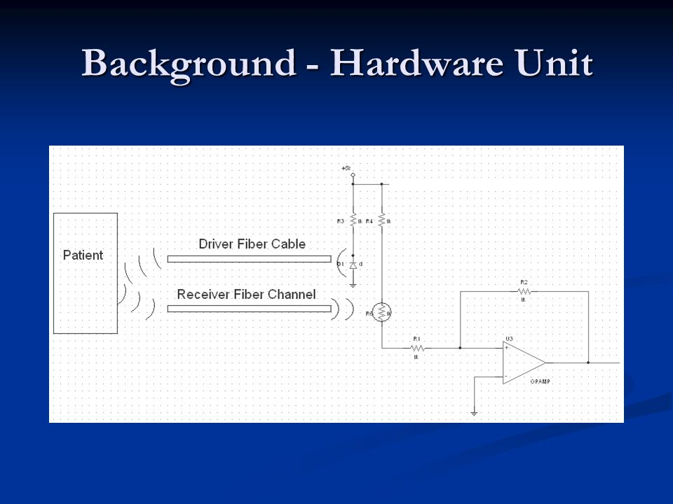 Background – Hardware to Software Interface