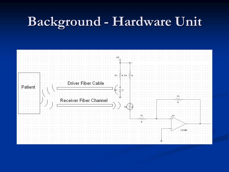Background - Hardware Unit