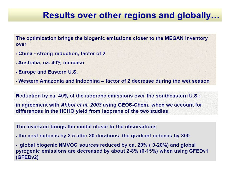 Results over other regions and globally… The optimization brings the biogenic emissions closer to the MEGAN inventory over China - strong reduction, f