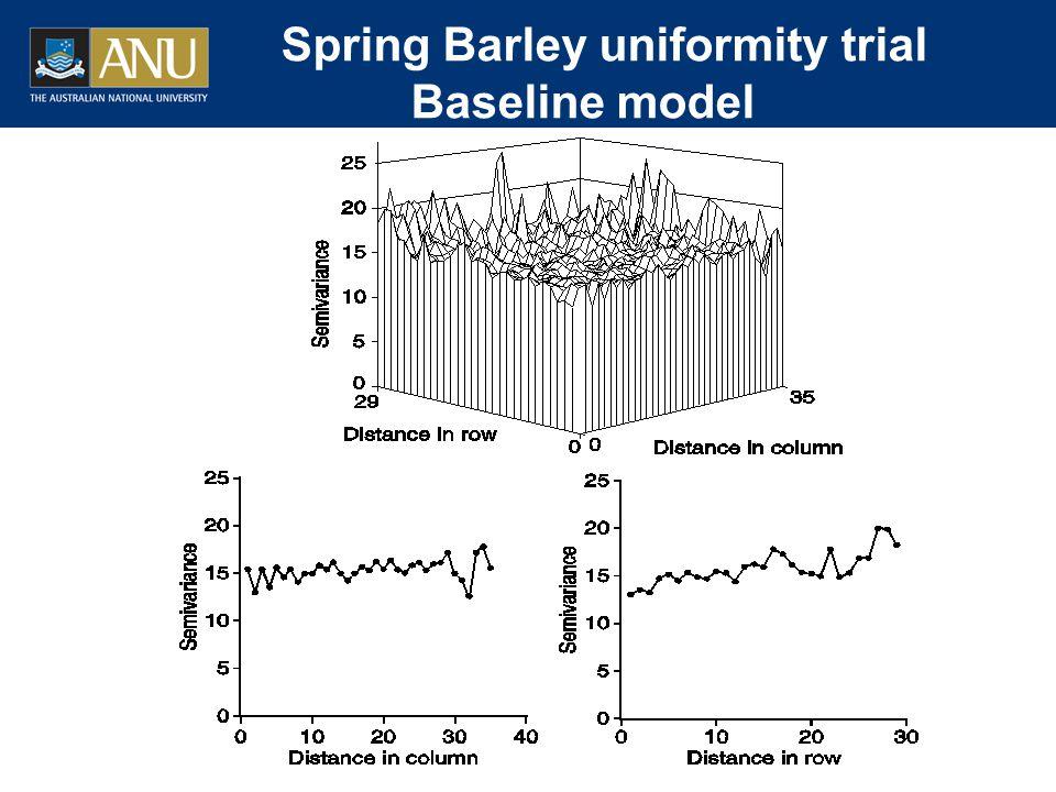Spring Barley uniformity trial Baseline model