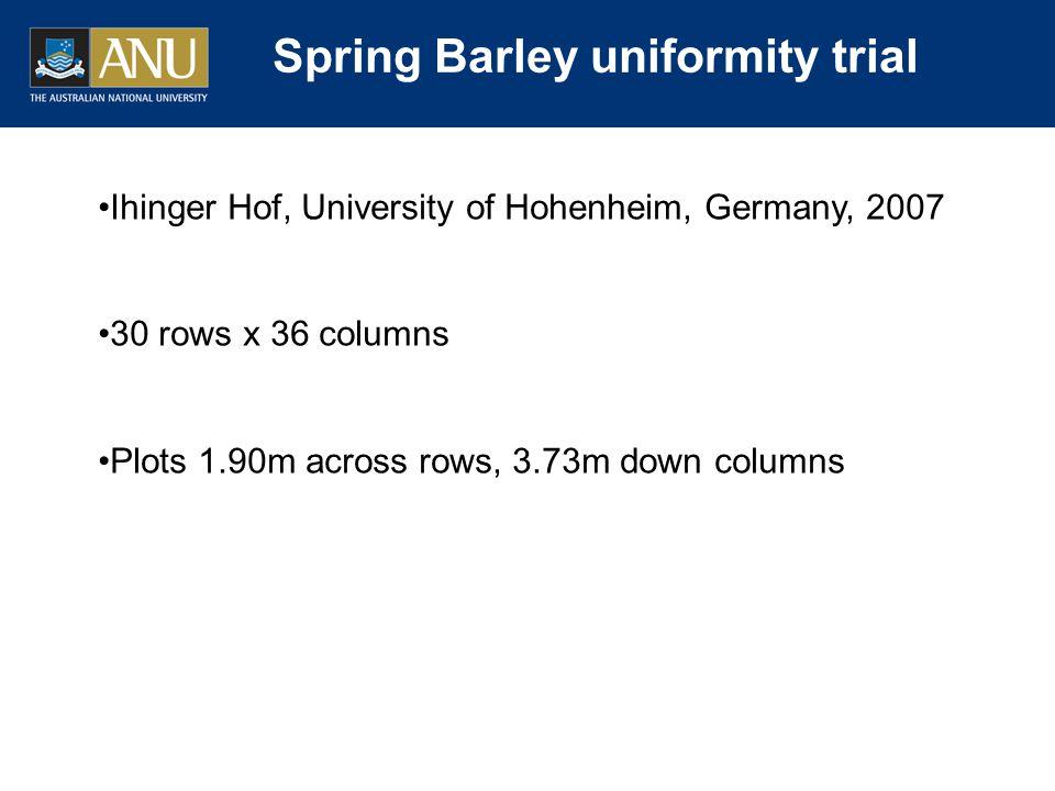 Spring Barley uniformity trial Ihinger Hof, University of Hohenheim, Germany, 2007 30 rows x 36 columns Plots 1.90m across rows, 3.73m down columns