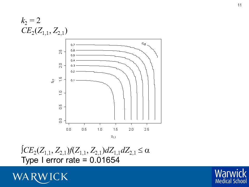 11 k 2 = 2 CE 2 (Z 1,1, Z 2,1 )  CE 2 (Z 1,1, Z 2,1 )f(Z 1,1, Z 2,1 )dZ 1,1 dZ 2,1   Type I error rate = 0.01654
