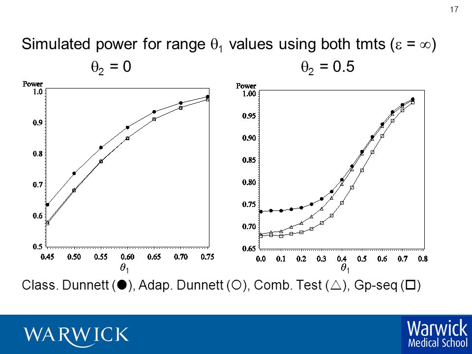 17 Simulated power for range  1 values using both tmts (  =  )  2 = 0  2 = 0.5  1  1 Class.