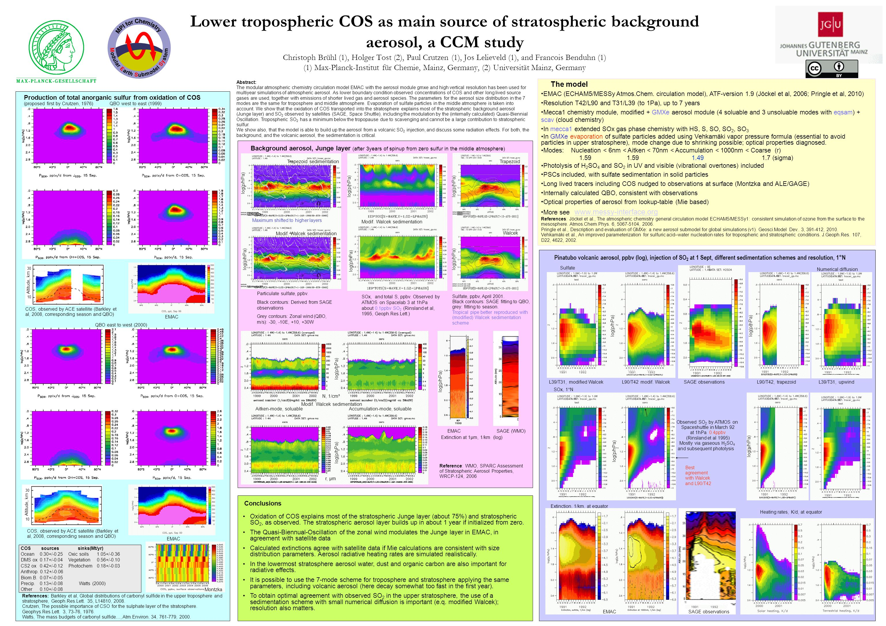 Lower tropospheric COS as main source of stratospheric background aerosol, a CCM study Christoph Brühl (1), Holger Tost (2), Paul Crutzen (1), Jos Lelieveld (1), and Francois Benduhn (1) (1) Max-Planck-Institut für Chemie, Mainz, Germany, (2) Universität Mainz, Germany Abstract: The modular atmospheric chemistry circulation model EMAC with the aerosol module gmxe and high vertical resolution has been used for multiyear simulations of atmospheric aerosol.