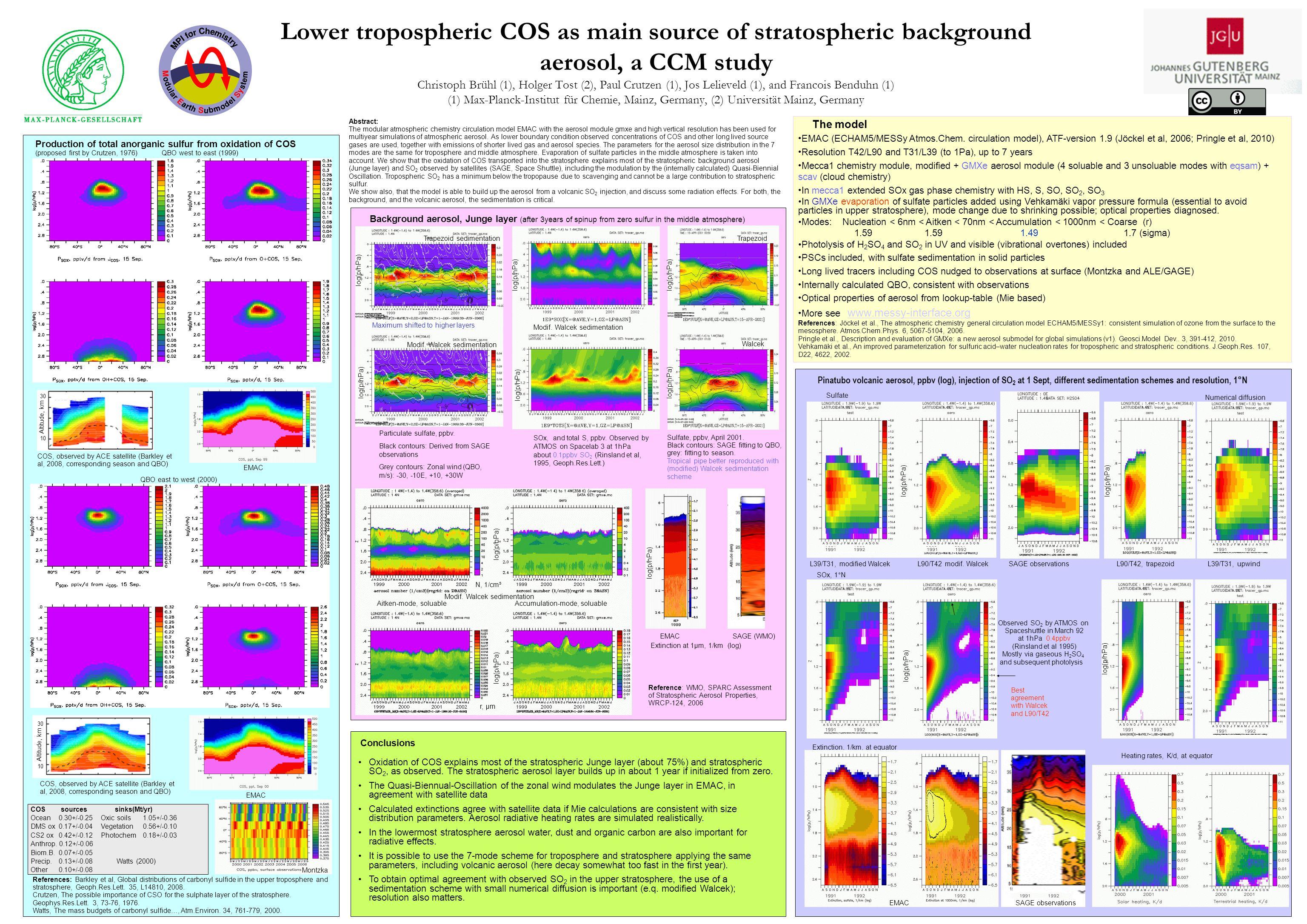 Lower tropospheric COS as main source of stratospheric background aerosol, a CCM study Christoph Brühl (1), Holger Tost (2), Paul Crutzen (1), Jos Lel