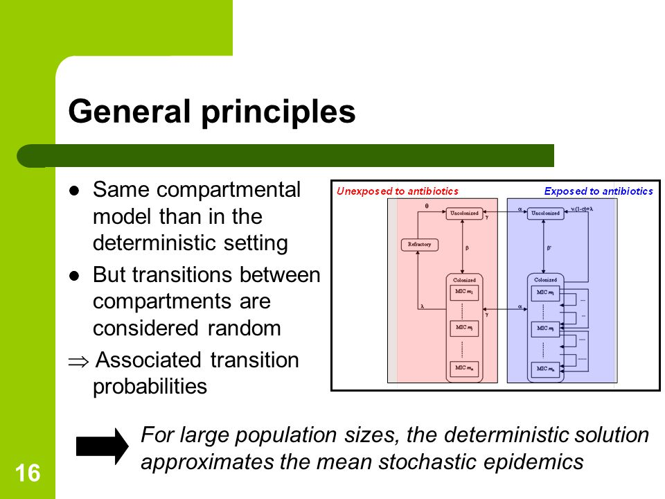 16 General principles Same compartmental model than in the deterministic setting But transitions between compartments are considered random  Associated transition probabilities For large population sizes, the deterministic solution approximates the mean stochastic epidemics