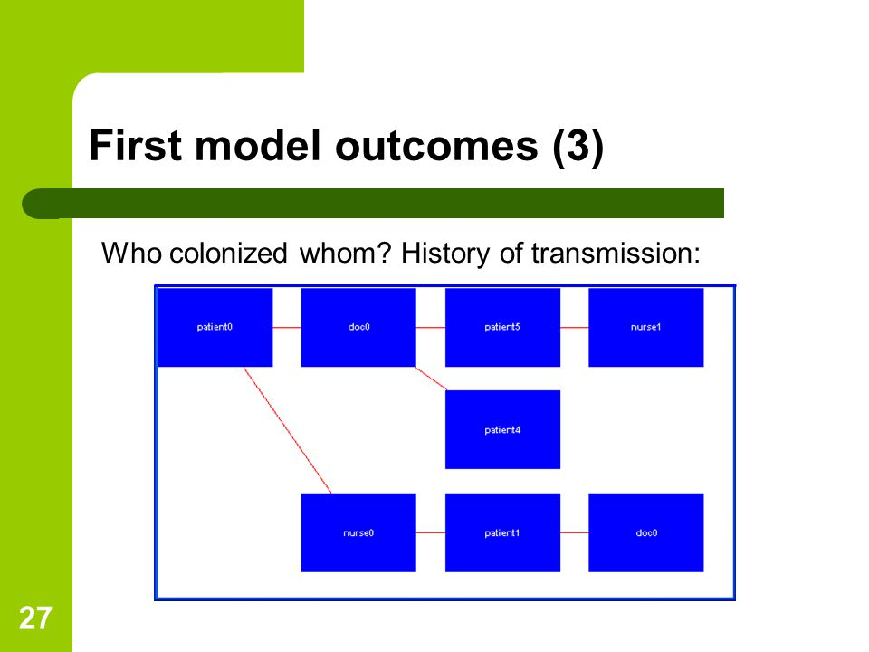 27 First model outcomes (3) Who colonized whom? History of transmission: