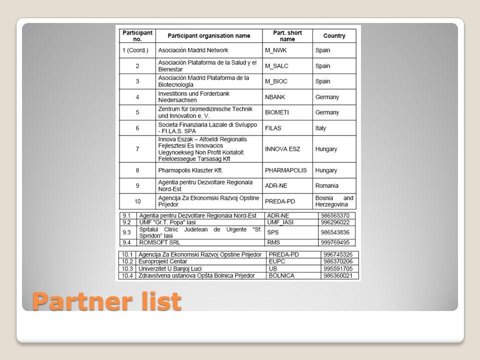 Partner list