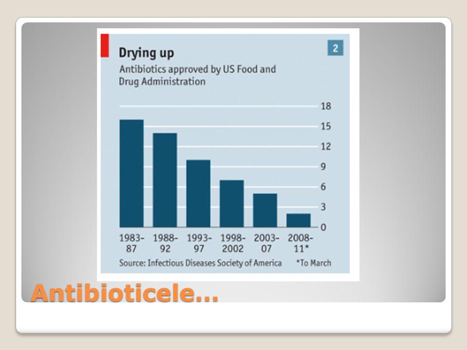 Antibioticele…