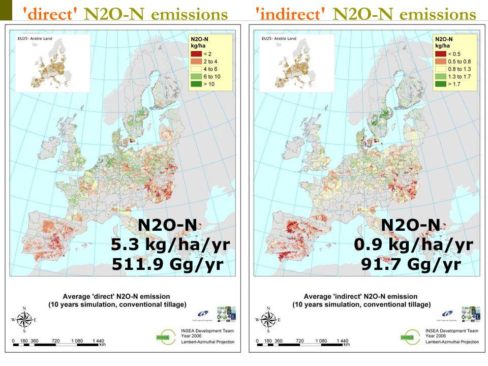 Ϊ Ϊ Ϊ Ϊ Ϊ I N S E A indirect N2O-N emissions direct N2O-N emissions N2O-N 5.3 kg/ha/yr 511.9 Gg/yr N2O-N 0.9 kg/ha/yr 91.7 Gg/yr