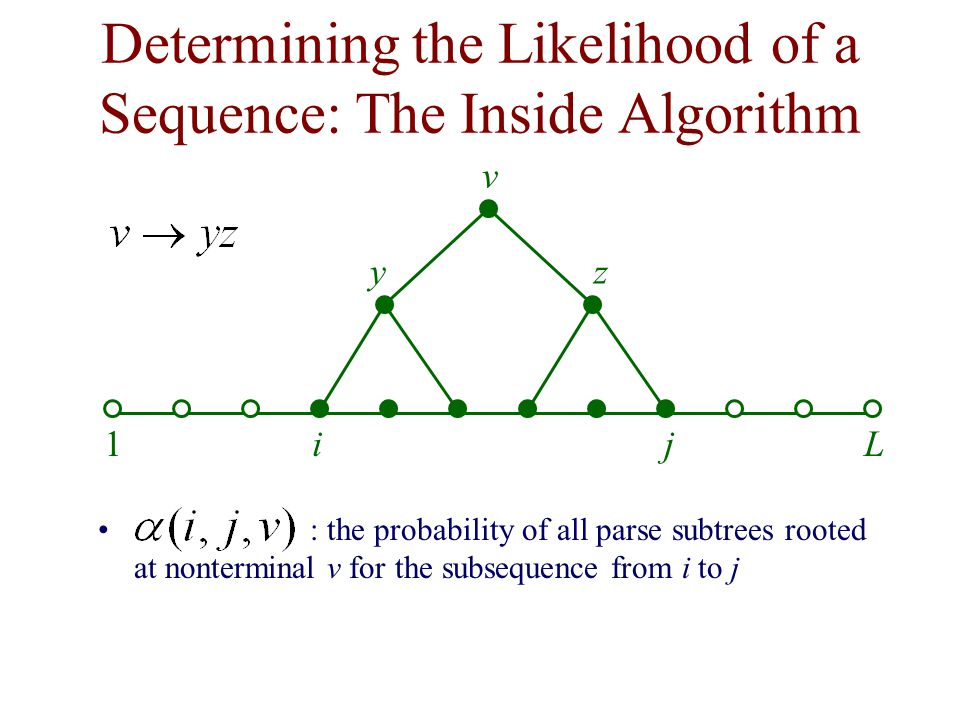 Determining the Likelihood of a Sequence: The Inside Algorithm : the probability of all parse subtrees rooted at nonterminal v for the subsequence from i to j v yz 1Lij