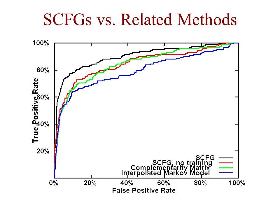 SCFGs vs. Related Methods