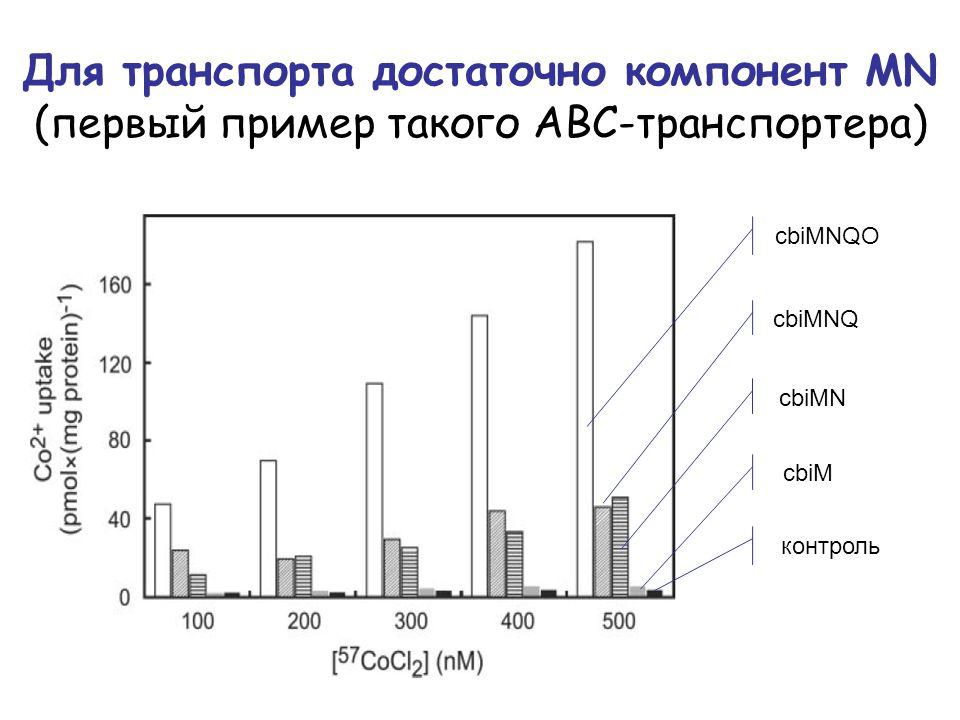 Для транспорта достаточно компонент МN (первый пример такого АВС-транспортера) cbiMNQO cbiMNQ cbiMN cbiM контроль