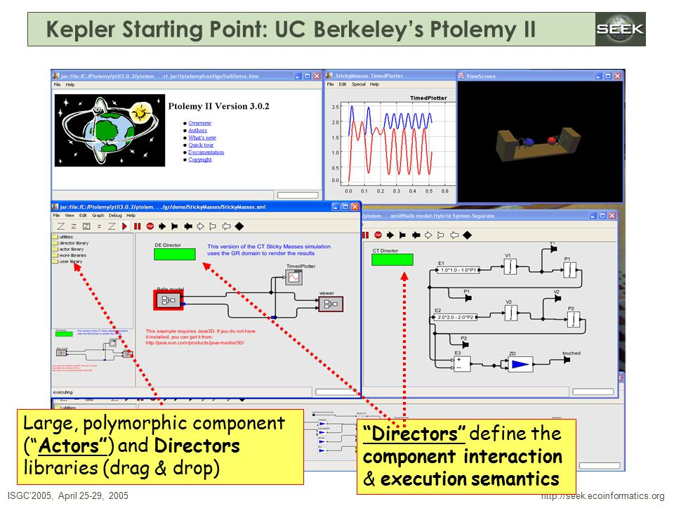 ISGC'2005, April 25-29, 2005 SWDBAug 29, 2004 http://seek.ecoinformatics.org Kepler Starting Point: UC Berkeley's Ptolemy II Large, polymorphic component ( Actors ) and Directors libraries (drag & drop) Directors define the component interaction & execution semantics