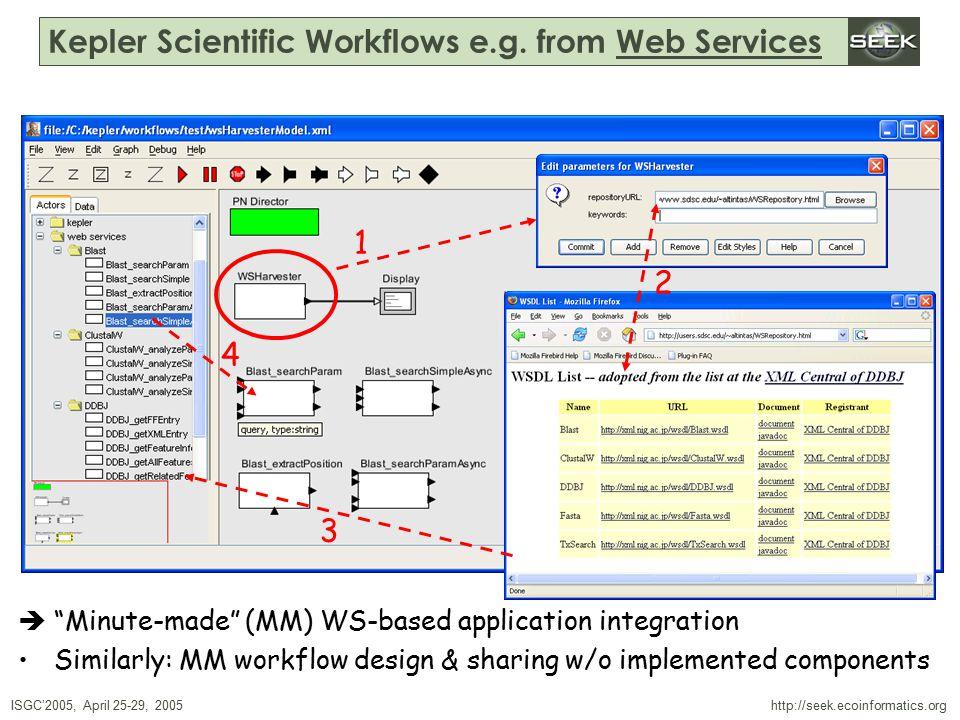 ISGC'2005, April 25-29, 2005 SWDBAug 29, 2004 http://seek.ecoinformatics.org Kepler Scientific Workflows e.g.