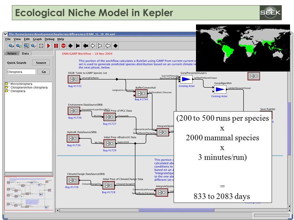 ISGC'2005, April 25-29, 2005 SWDBAug 29, 2004 http://seek.ecoinformatics.org Ecological Niche Model in Kepler (200 to 500 runs per species x 2000 mammal species x 3 minutes/run) = 833 to 2083 days