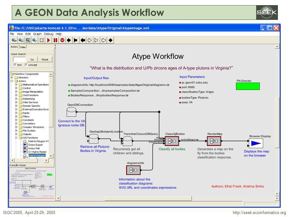 ISGC'2005, April 25-29, 2005 SWDBAug 29, 2004 http://seek.ecoinformatics.org A GEON Data Analysis Workflow