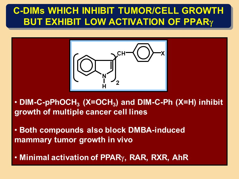 C-DIMs WHICH INHIBIT TUMOR/CELL GROWTH BUT EXHIBIT LOW ACTIVATION OF PPAR  DIM-C-pPhOCH 3 (X=OCH 3 ) and DIM-C-Ph (X=H) inhibit growth of multiple ca