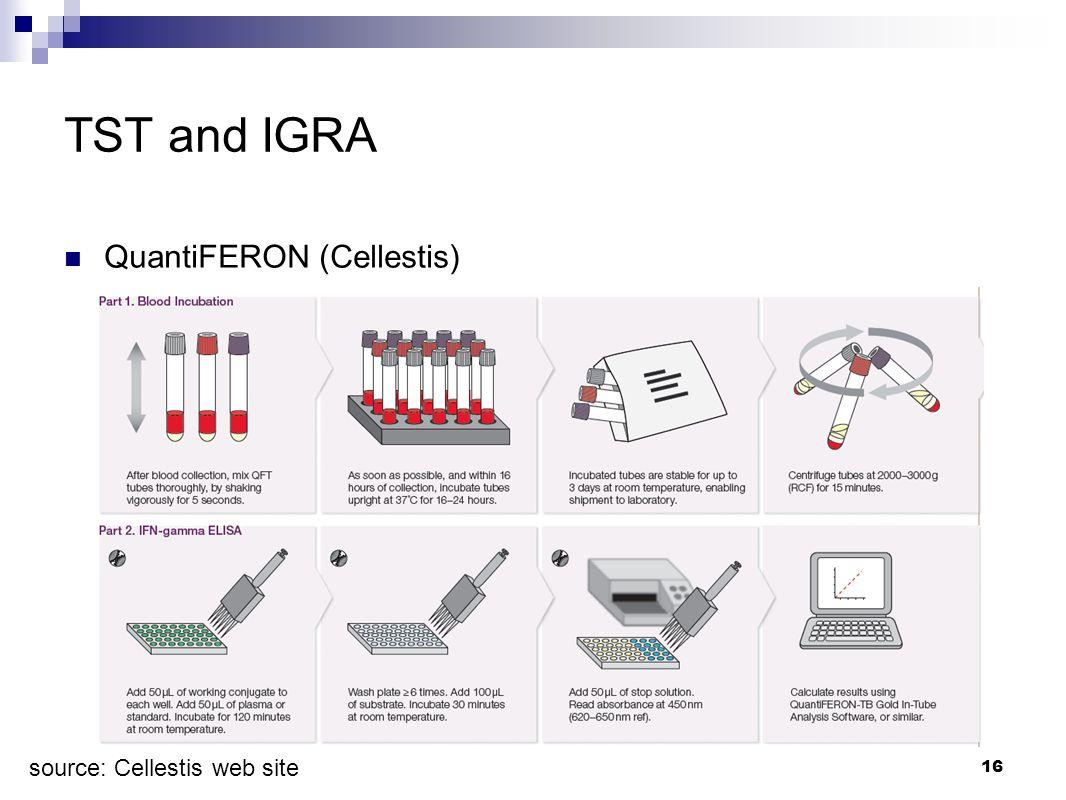 TST and IGRA QuantiFERON (Cellestis) source: Cellestis web site 16