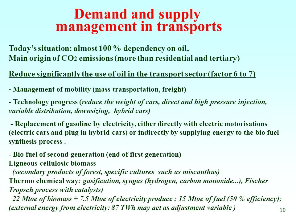 Demand and supply management in transports 10 Today's situation: almost 100 % dependency on oil, Main origin of CO 2 emissions (more than residential and tertiary) Reduce significantly the use of oil in the transport sector (factor 6 to 7) - Management of mobility (mass transportation, freight) - Technology progress (reduce the weight of cars, direct and high pressure injection, variable distribution, downsizing, hybrid cars) - Replacement of gasoline by electricity, either directly with electric motorisations (electric cars and plug in hybrid cars) or indirectly by supplying energy to the bio fuel synthesis process.