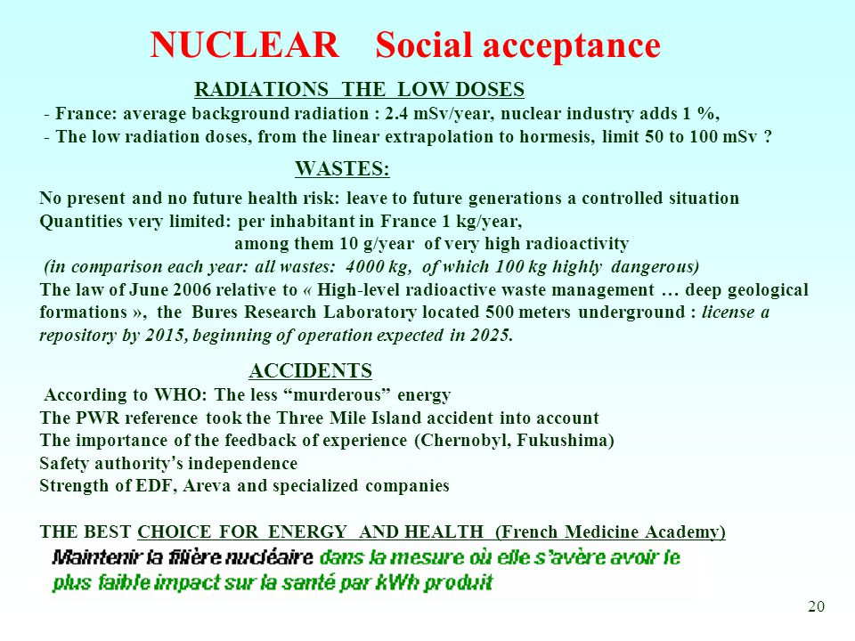 20 NUCLEAR Social acceptance RADIATIONS THE LOW DOSES - France: average background radiation : 2.4 mSv/year, nuclear industry adds 1 %, - The low radiation doses, from the linear extrapolation to hormesis, limit 50 to 100 mSv .