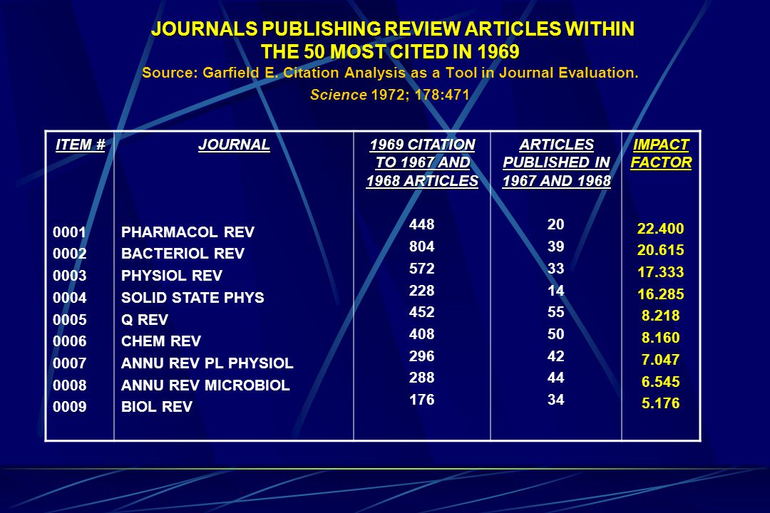 JOURNALS PUBLISHING REVIEW ARTICLES WITHIN THE 50 MOST CITED IN 1999 Source: Journal of Citation Reports (JCR) on CD-ROM 1999 Science Edition Journal Rankings Sorted by Impact Factor.