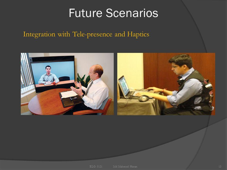 Future Scenarios 12 ELG 5121 Md Mahmud Hasan Personal assistant robot