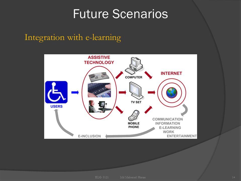 Future Scenarios 13 ELG 5121 Md Mahmud Hasan Integration with Tele-presence and Haptics