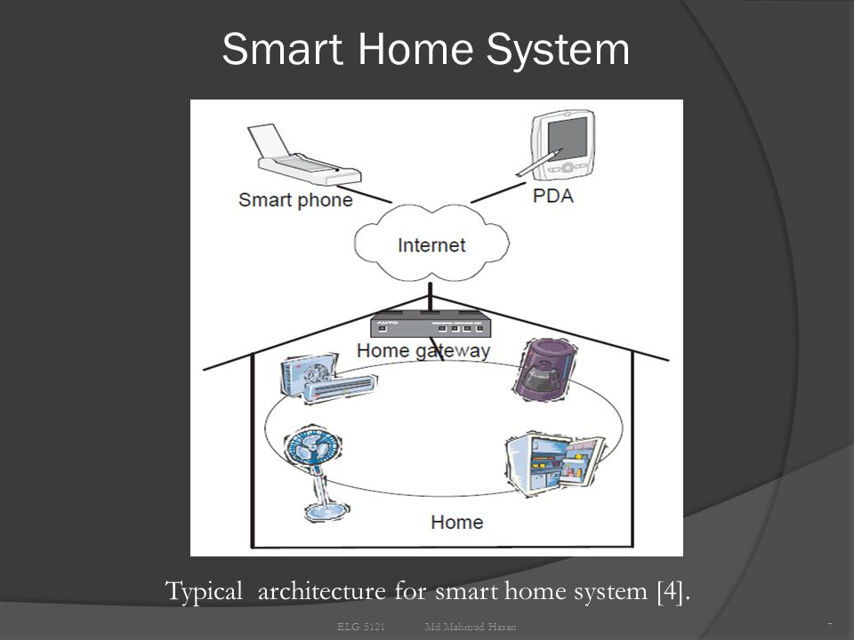 Smart Home System 6 ELG 5121 Md Mahmud Hasan Typical example of a smart home environment [2, 3].