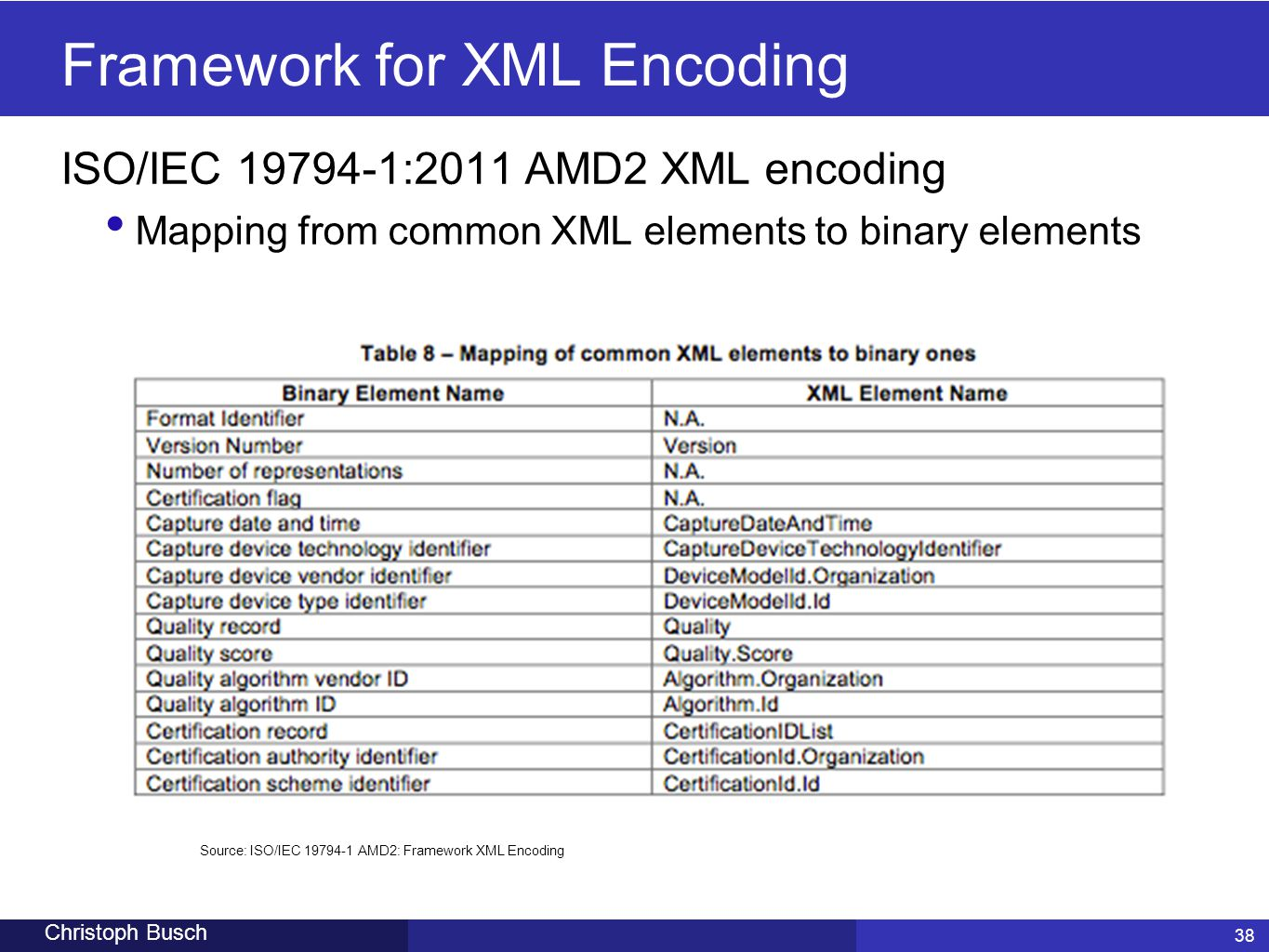 38 Christoph Busch Framework for XML Encoding ISO/IEC 19794-1:2011 AMD2 XML encoding Mapping from common XML elements to binary elements 38 Source: IS