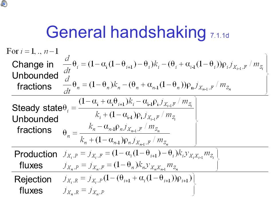 General handshaking 7.1.1d Change in Unbounded fractions Steady state Unbounded fractions Production fluxes Rejection fluxes