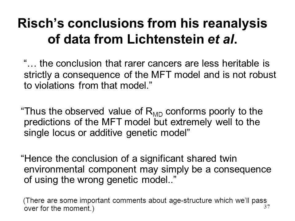 37 Risch's conclusions from his reanalysis of data from Lichtenstein et al.