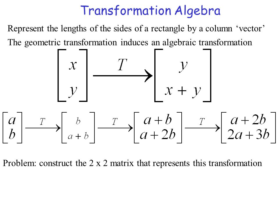 Transformation Algebra Represent the lengths of the sides of a rectangle by a column 'vector' The geometric transformation induces an algebraic transf