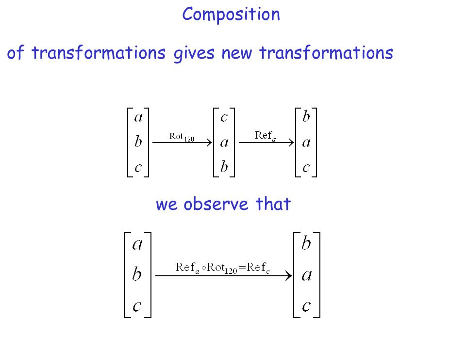 Composition of transformations gives new transformations we observe that