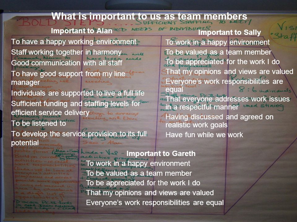 Important to Alan To have a happy working environment Staff working together in harmony Good communication with all staff To have good support from my