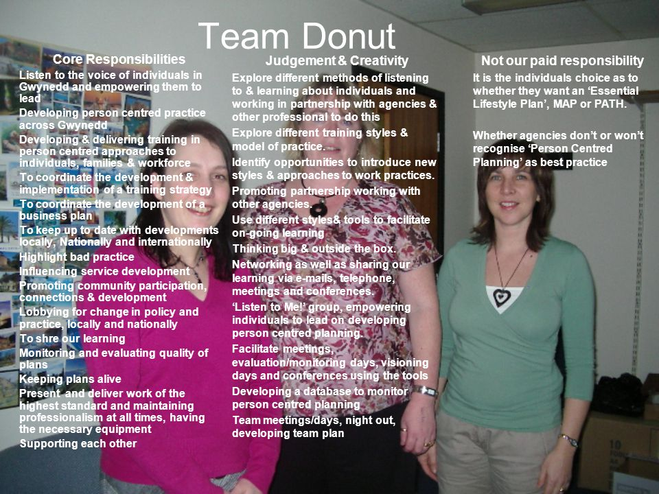 Team Donut Core Responsibilities Listen to the voice of individuals in Gwynedd and empowering them to lead Developing person centred practice across Gwynedd Developing & delivering training in person centred approaches to individuals, families & workforce To coordinate the development & implementation of a training strategy To coordinate the development of a business plan To keep up to date with developments locally, Nationally and internationally Highlight bad practice Influencing service development Promoting community participation, connections & development Lobbying for change in policy and practice, locally and nationally To shre our learning Monitoring and evaluating quality of plans Keeping plans alive Present and deliver work of the highest standard and maintaining professionalism at all times, having the necessary equipment Supporting each other Judgement & Creativity Explore different methods of listening to & learning about individuals and working in partnership with agencies & other professional to do this Explore different training styles & model of practice.