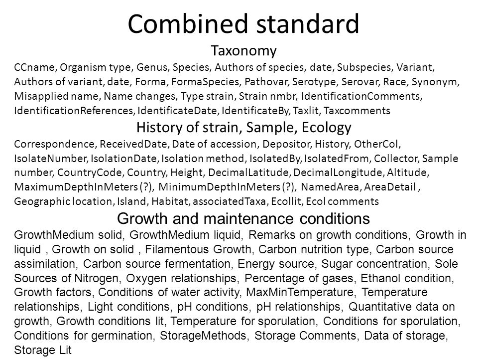 Combined standard Taxonomy CCname, Organism type, Genus, Species, Authors of species, date, Subspecies, Variant, Authors of variant, date, Forma, Form