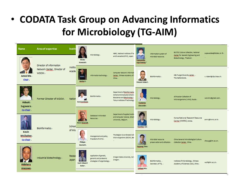 CODATA Task Group on Advancing Informatics for Microbiology (TG-AIM)
