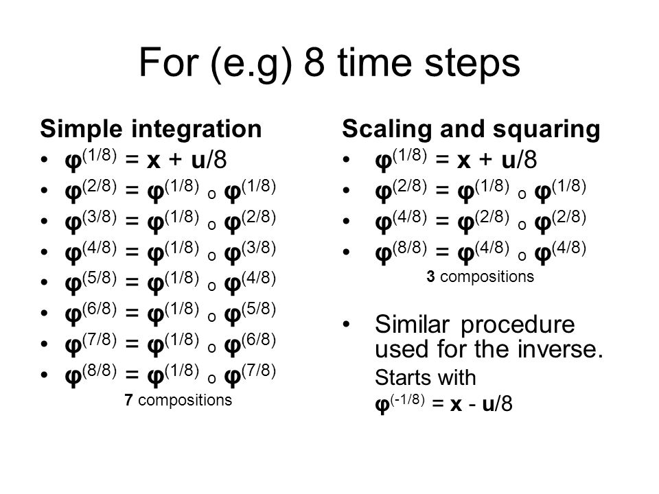 For (e.g) 8 time steps Simple integration φ (1/8) = x + u/8 φ (2/8) = φ (1/8) o φ (1/8) φ (3/8) = φ (1/8) o φ (2/8) φ (4/8) = φ (1/8) o φ (3/8) φ (5/8) = φ (1/8) o φ (4/8) φ (6/8) = φ (1/8) o φ (5/8) φ (7/8) = φ (1/8) o φ (6/8) φ (8/8) = φ (1/8) o φ (7/8) 7 compositions Scaling and squaring φ (1/8) = x + u/8 φ (2/8) = φ (1/8) o φ (1/8) φ (4/8) = φ (2/8) o φ (2/8) φ (8/8) = φ (4/8) o φ (4/8) 3 compositions Similar procedure used for the inverse.