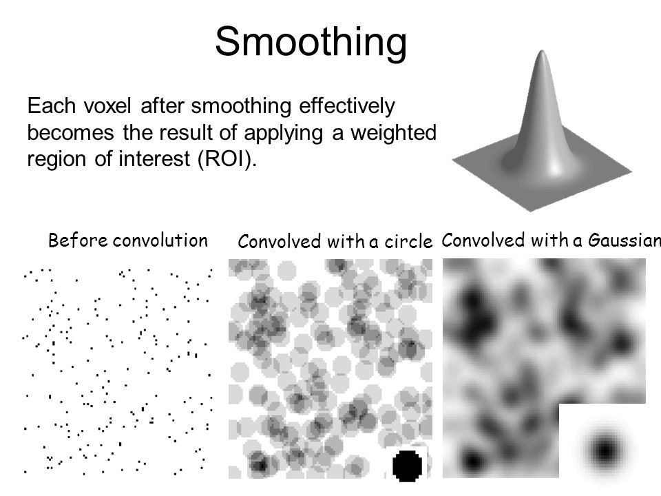 Smoothing Before convolution Convolved with a circle Convolved with a Gaussian Each voxel after smoothing effectively becomes the result of applying a weighted region of interest (ROI).