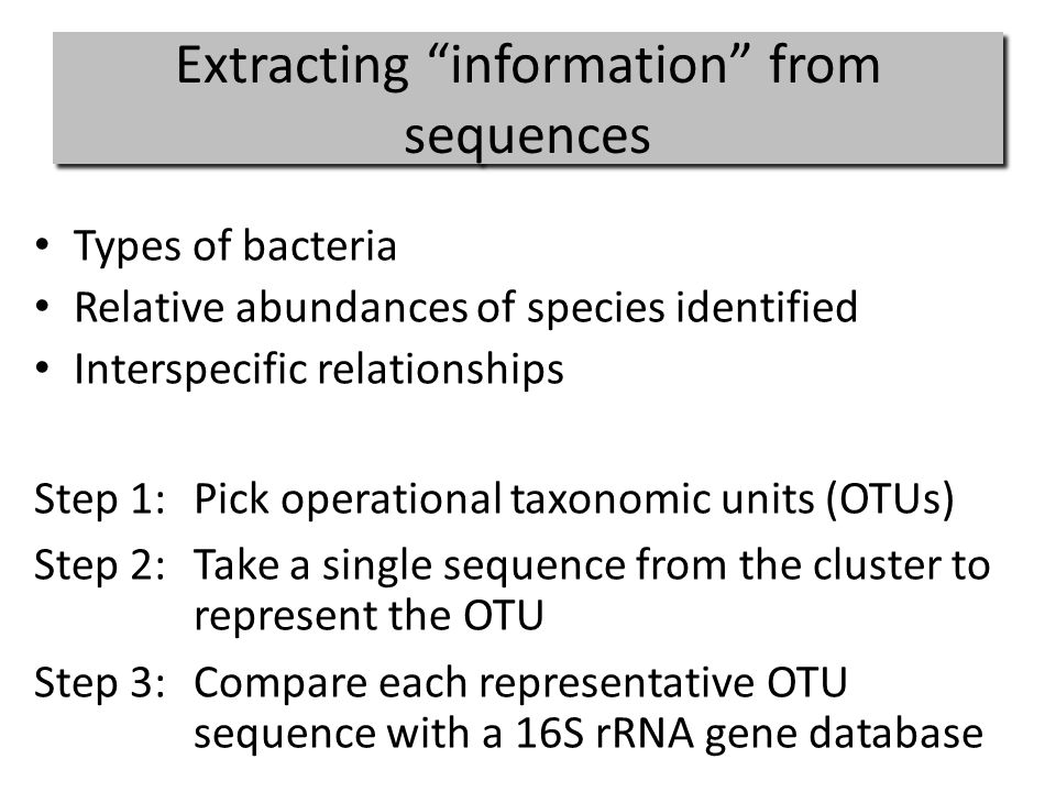 Extracting information from sequences Types of bacteria Relative abundances of species identified Interspecific relationships Step 1:Pick operational taxonomic units (OTUs) Step 2:Take a single sequence from the cluster to represent the OTU Step 3:Compare each representative OTU sequence with a 16S rRNA gene database