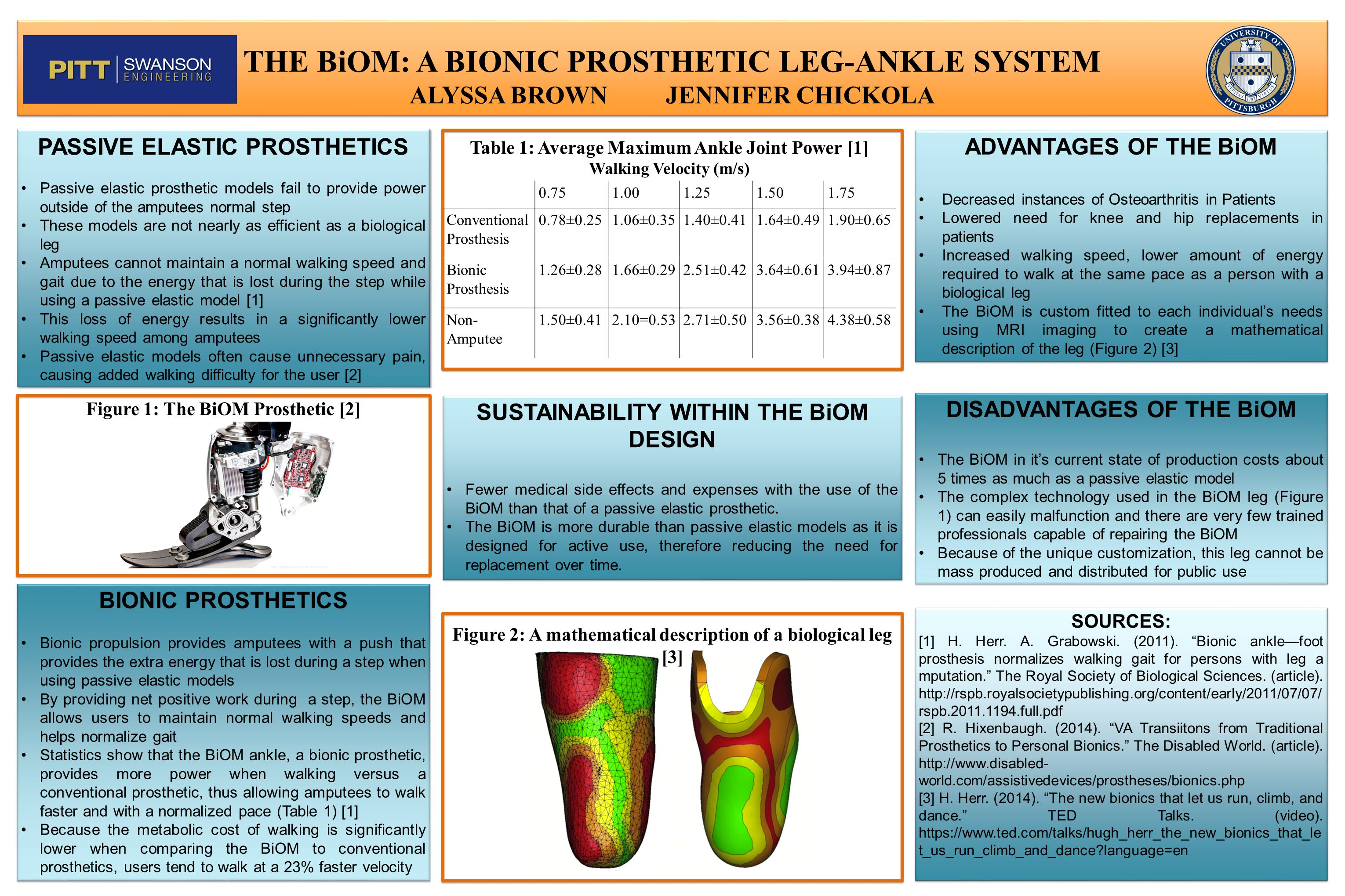 THE BiOM: A BIONIC PROSTHETIC LEG-ANKLE SYSTEM ALYSSA BROWNJENNIFER CHICKOLA 0.751.001.251.501.75 Conventional Prosthesis 0.78±0.251.06±0.351.40±0.411