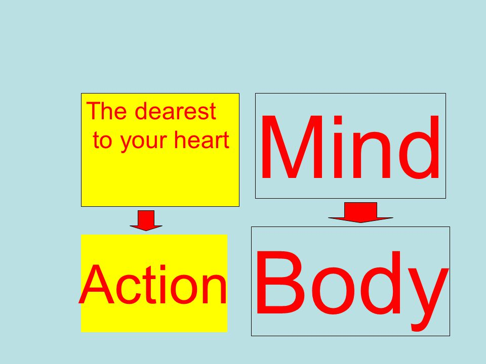 The dearest to your heart Action Mind Body