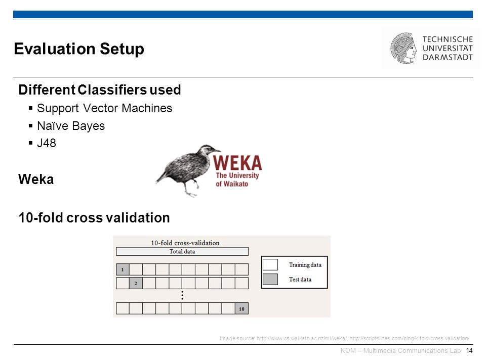 KOM – Multimedia Communications Lab14 Different Classifiers used  Support Vector Machines  Naïve Bayes  J48 Weka 10-fold cross validation Evaluatio