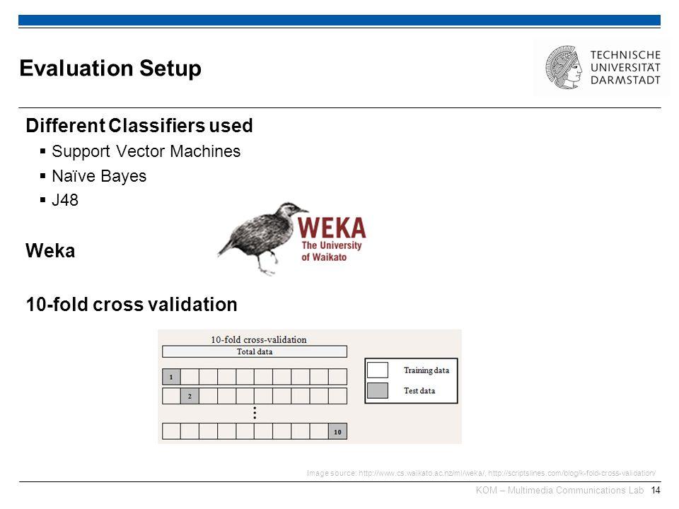 KOM – Multimedia Communications Lab14 Different Classifiers used  Support Vector Machines  Naïve Bayes  J48 Weka 10-fold cross validation Evaluation Setup Image source: http://www.cs.waikato.ac.nz/ml/weka/, http://scriptslines.com/blog/k-fold-cross-validation/