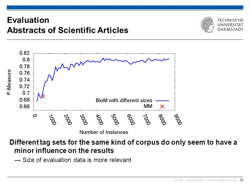 KOM – Multimedia Communications Lab16 Evaluation Abstracts of Scientific Articles Different tag sets for the same kind of corpus do only seem to have