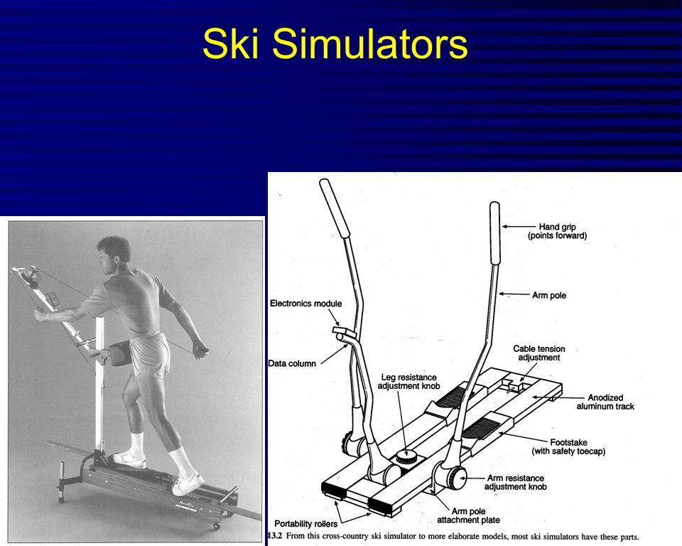 Ski Simulators