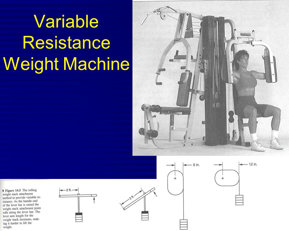 Variable Resistance Weight Machine